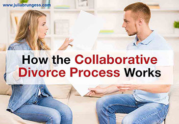 How the Collaborative Divorce Process Works